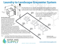 Laundry to Landscape System Diagram