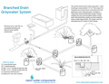 Branched Drain Greywater Diagram