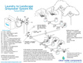 Laundry to Landscape - Barbed Diagram