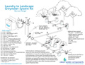 Laundry to Landscape - BluLock Diagram